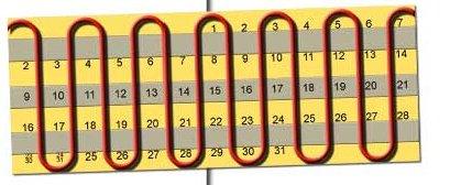 Магнит - календарь